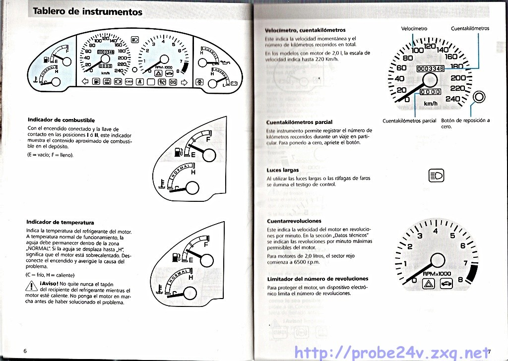 1996 ford probe owners manual | just give me the damn manual.
