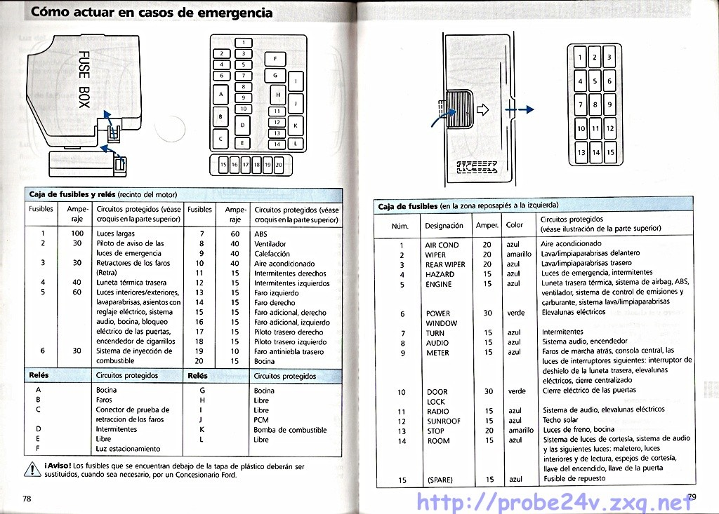 manual del usuario ford probe 1995
